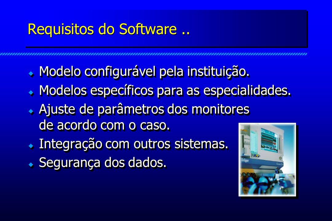 Modelo configurável pela instituição. Modelo configurável pela instituição.