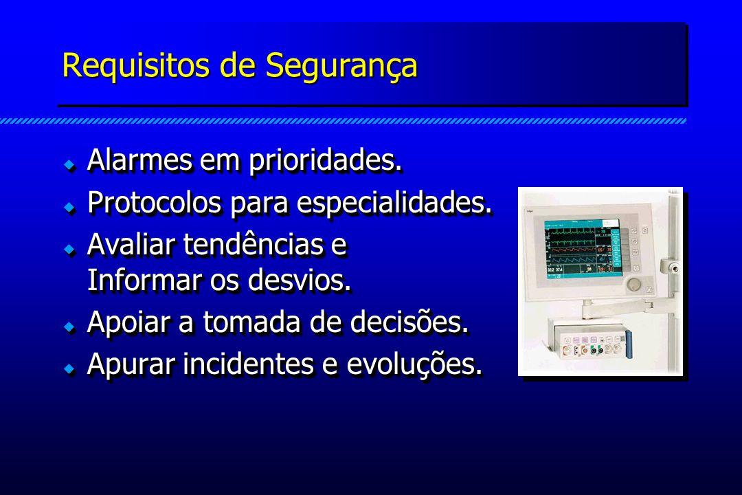 Requisitos de Segurança Alarmes em prioridades. Alarmes em prioridades. Protocolos para especialidades. Protocolos para especialidades. Avaliar tendên