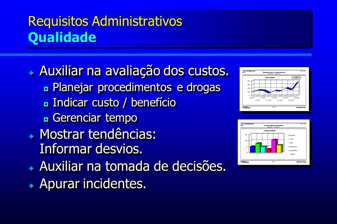 Requisitos Administrativos Qualidade Auxiliar na avaliação dos custos. Auxiliar na avaliação dos custos. Planejar procedimentos e drogas Planejar proc