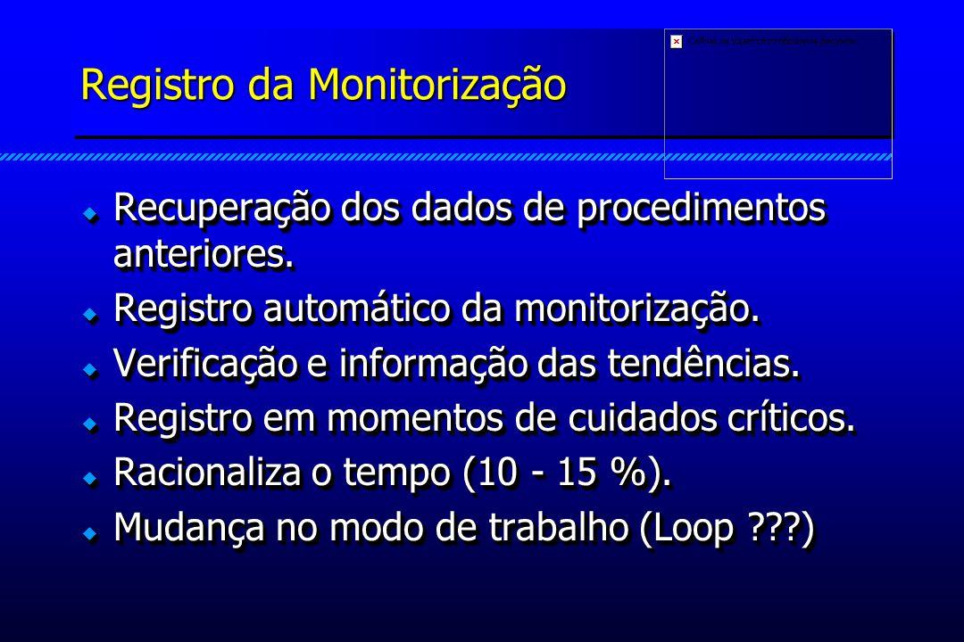 Registro da Monitorização Recuperação dos dados de procedimentos anteriores. Recuperação dos dados de procedimentos anteriores. Registro automático da