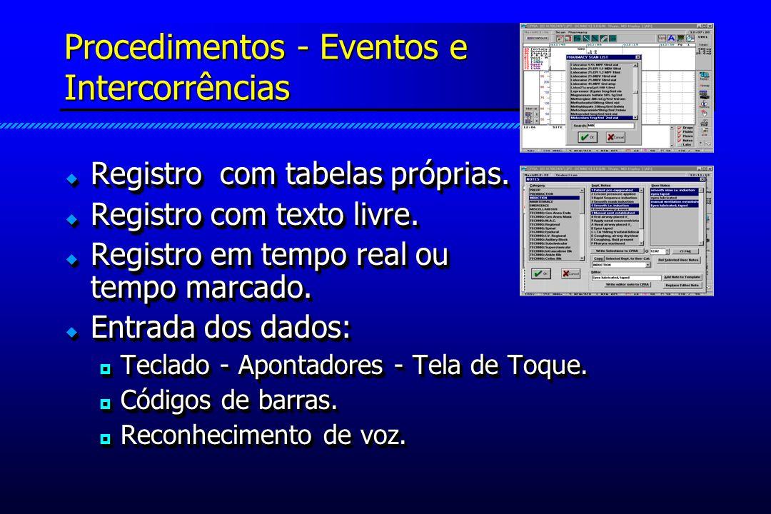 Procedimentos - Eventos e Intercorrências Registro com tabelas próprias. Registro com tabelas próprias. Registro com texto livre. Registro com texto l