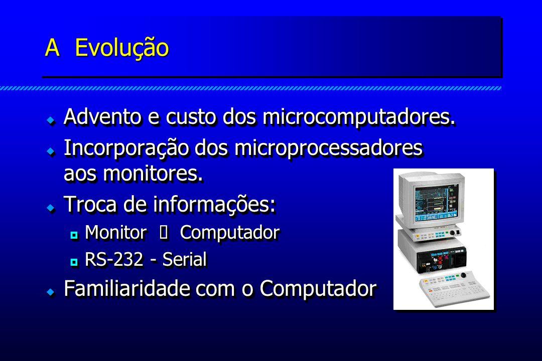 A Evolução Advento e custo dos microcomputadores. Advento e custo dos microcomputadores. Incorporação dos microprocessadores aos monitores. Incorporaç