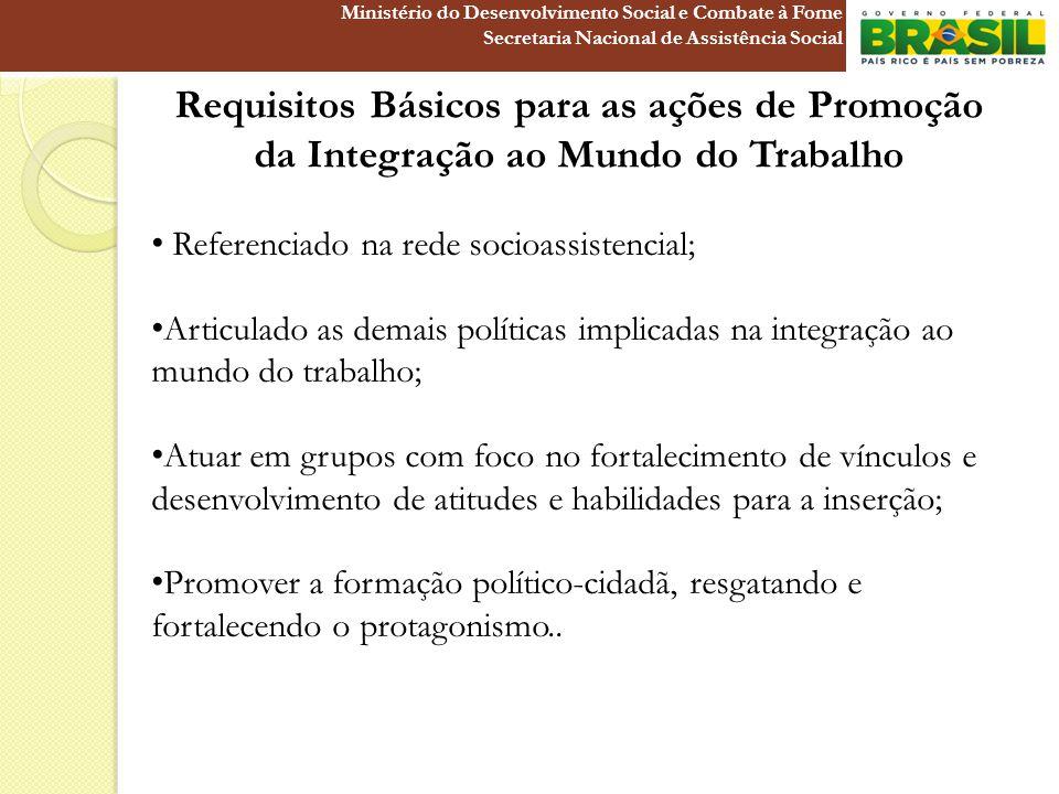 Requisitos Básicos para as ações de Promoção da Integração ao Mundo do Trabalho Referenciado na rede socioassistencial; Articulado as demais políticas
