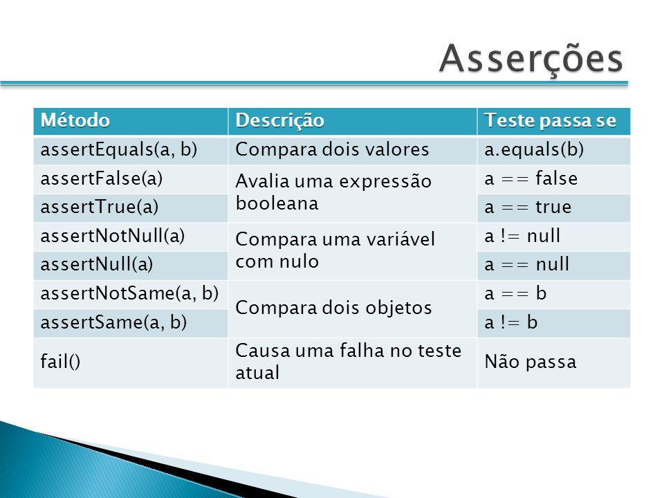 MétodoDescrição Teste passa se assertEquals(a, b)Compara dois valoresa.equals(b) assertFalse(a) Avalia uma expressão booleana a == false assertTrue(a)a == true assertNotNull(a) Compara uma variável com nulo a != null assertNull(a)a == null assertNotSame(a, b) Compara dois objetos a == b assertSame(a, b)a != b fail() Causa uma falha no teste atual Não passa