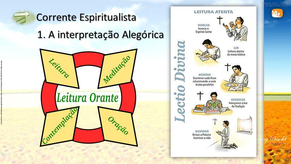 Corrente Espiritualista 1. A interpretação Alegórica http://www.catedralvacaria.org.br/wordpress/wp-content/uploads/2011/02/Lectio_Divina_pt.png