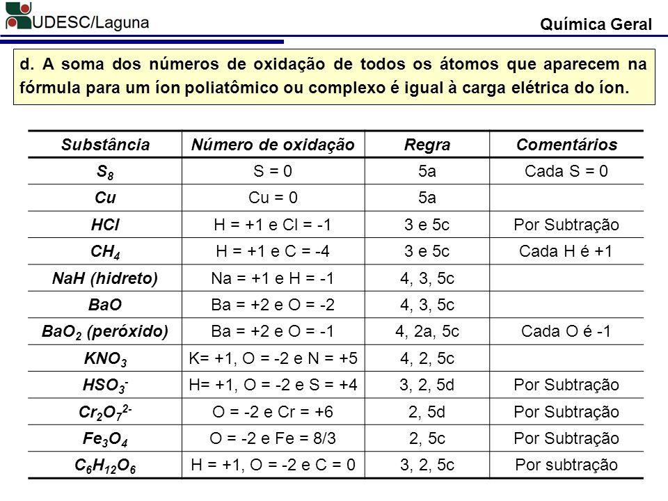 Química Geral d. A soma dos números de oxidação de todos os átomos que aparecem na fórmula para um íon poliatômico ou complexo é igual à carga elétric
