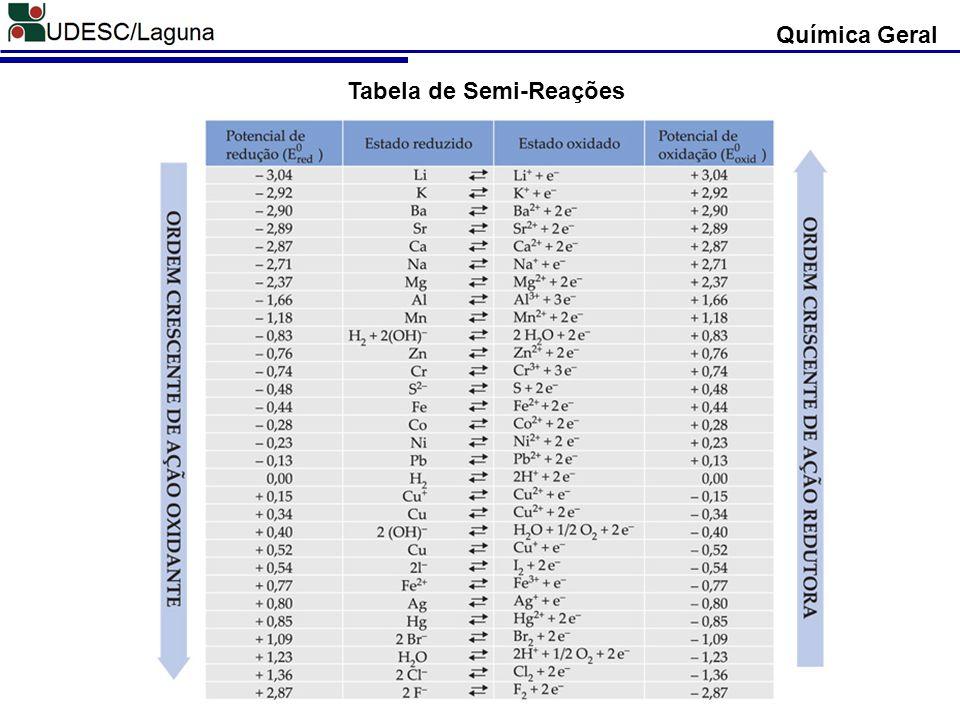 Química Geral Tabela de Semi-Reações