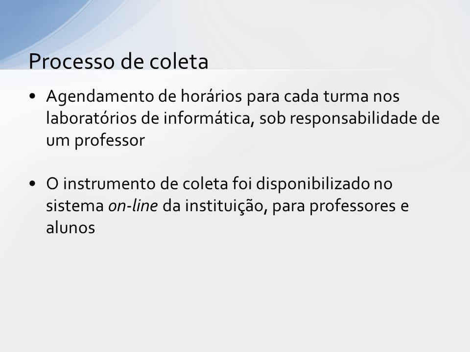 Agendamento de horários para cada turma nos laboratórios de informática, sob responsabilidade de um professor O instrumento de coleta foi disponibiliz