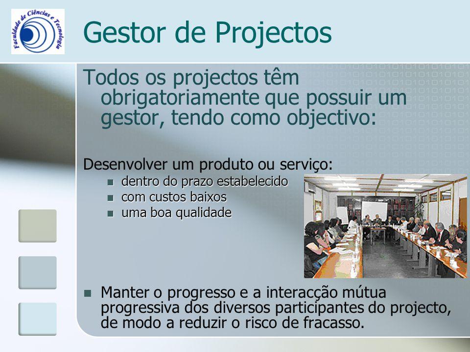 Gestor de Projectos Todos os projectos têm obrigatoriamente que possuir um gestor, tendo como objectivo: Desenvolver um produto ou serviço: dentro do