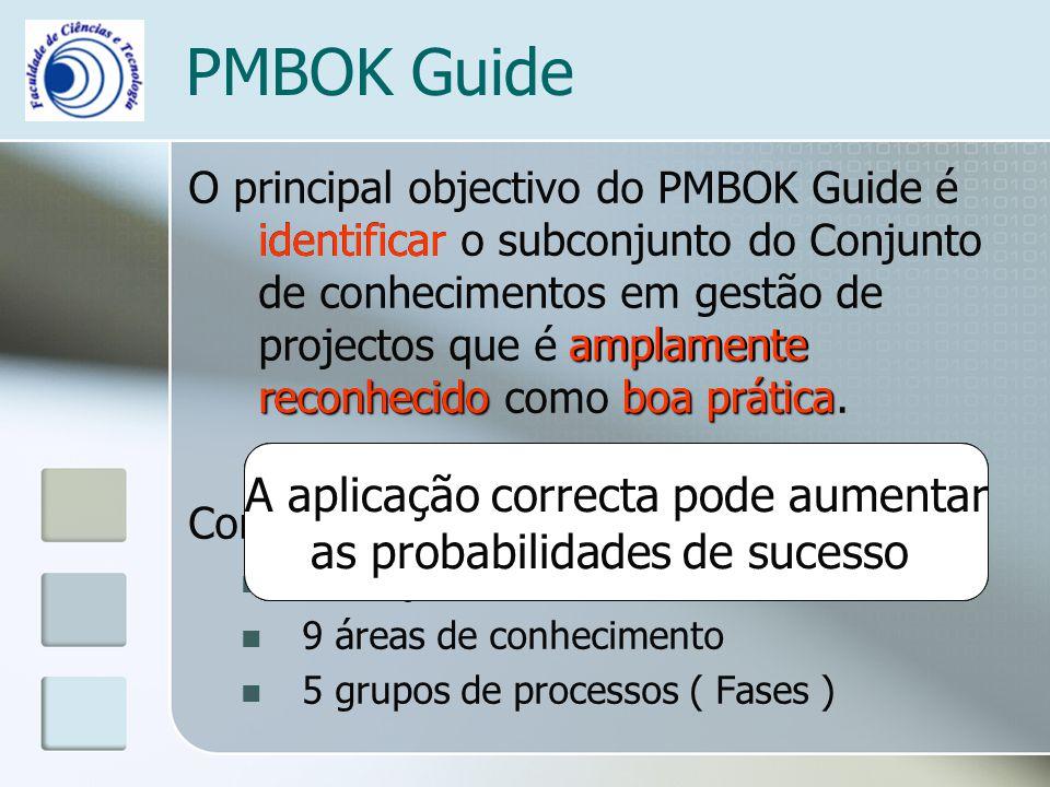 PMBOK Guide O principal objectivo do PMBOK Guide é identificar o subconjunto do Conjunto de conhecimentos em gestão de projectos que é amplamente reco