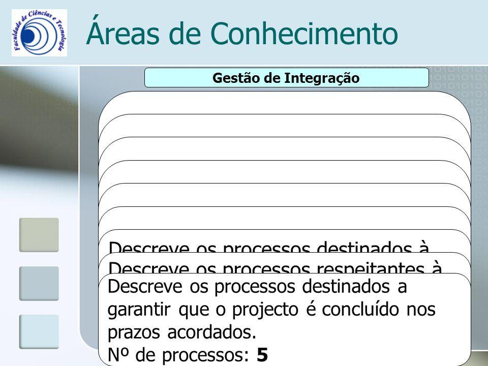 Áreas de Conhecimento Gestão de Integração Gestão de Âmbito Gestão do Tempo Gestão de Comunicações Gestão de Riscos Gestão do Custo Gestão da Qualidade Gestão dos Recursos Humanos Gestão de Aquisições TOTAL: 44 PROCESSOS Descreve os processos e actividades que suportam os vários elementos da gestão de projectos, os quais são identificados, definidos, combinados, unificados e coordenados dentro dos grupos.