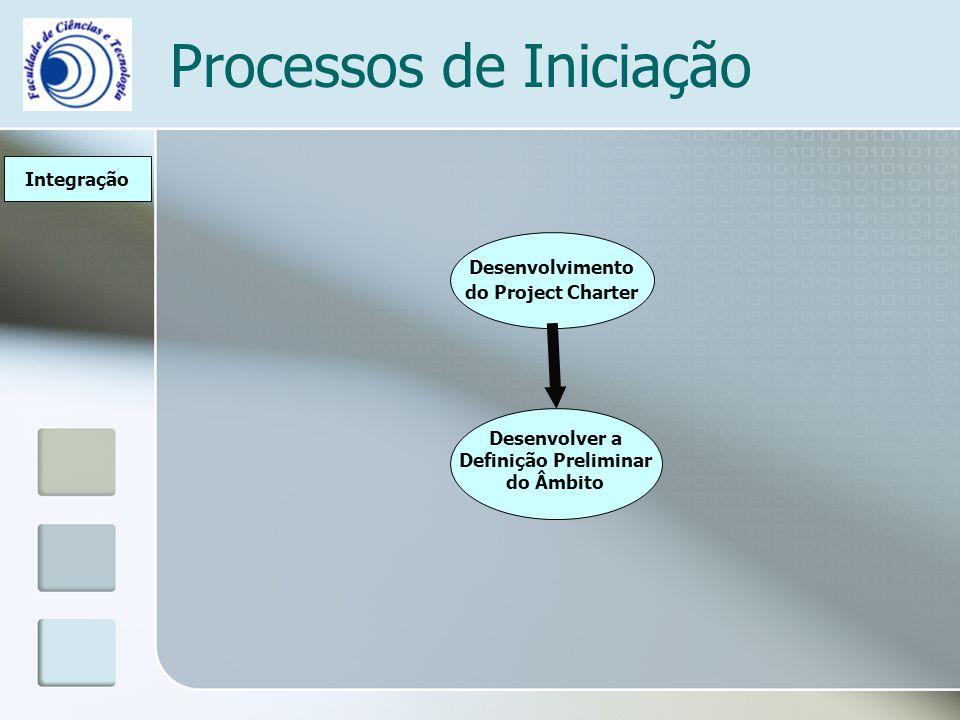 Processos de Iniciação Integração Desenvolver a Definição Preliminar do Âmbito Desenvolvimento do Project Charter