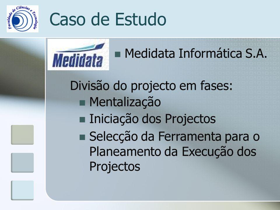 Caso de Estudo Divisão do projecto em fases: Mentalização Iniciação dos Projectos Selecção da Ferramenta para o Planeamento da Execução dos Projectos Medidata Informática S.A.