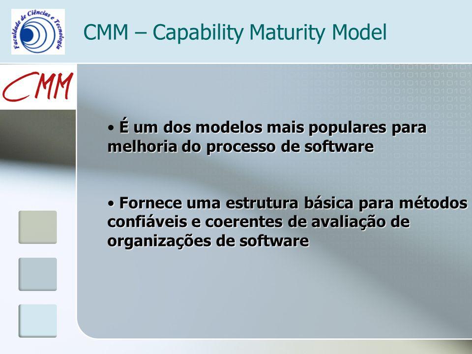 É um dos modelos mais populares para melhoria do processo de software Fornece uma estrutura básica para métodos confiáveis e coerentes de avaliação de organizações de software Fornece uma estrutura básica para métodos confiáveis e coerentes de avaliação de organizações de software CMM – Capability Maturity Model