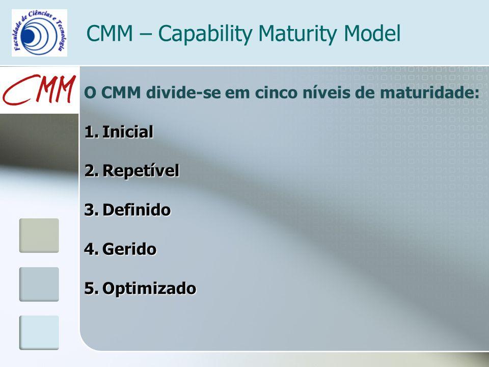 CMM – Capability Maturity Model O CMM divide-se em cinco níveis de maturidade: 1.Inicial 2.Repetível 3.Definido 4.Gerido 5.Optimizado