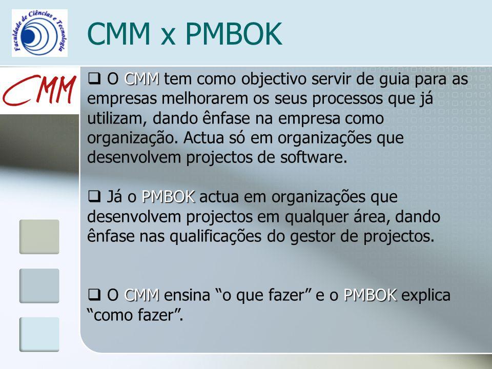 CMM x PMBOK CMM O CMM tem como objectivo servir de guia para as empresas melhorarem os seus processos que já utilizam, dando ênfase na empresa como or