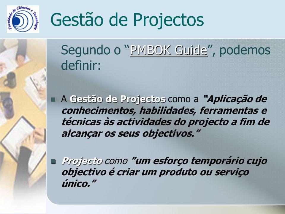 Gestão de Projectos PMBOK Guide Segundo o PMBOK Guide, podemos definir: Gestão de Projectos A Gestão de Projectos como a Aplicação de conhecimentos, habilidades, ferramentas e técnicas às actividades do projecto a fim de alcançar os seus objectivos.