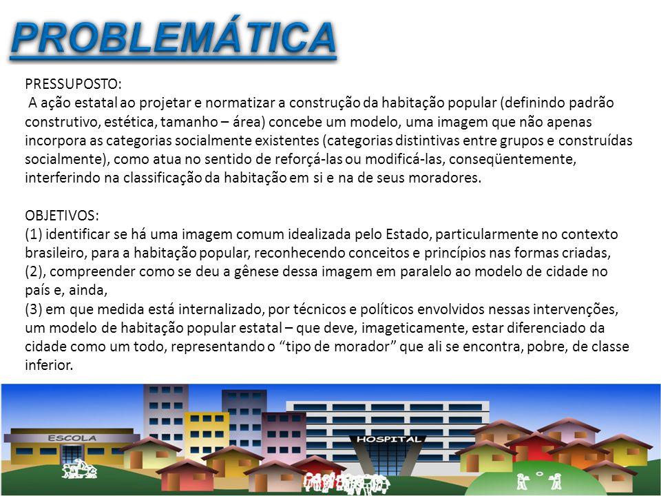 PRESSUPOSTO: A ação estatal ao projetar e normatizar a construção da habitação popular (definindo padrão construtivo, estética, tamanho – área) conceb