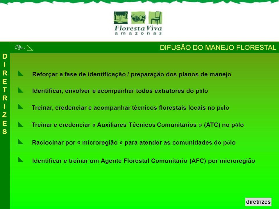 DIFUSÃO DO MANEJO FLORESTAL Treinar, credenciar e acompanhar técnicos florestais locais no p ó lo Identificar, envolver e acompanhar todos extratores