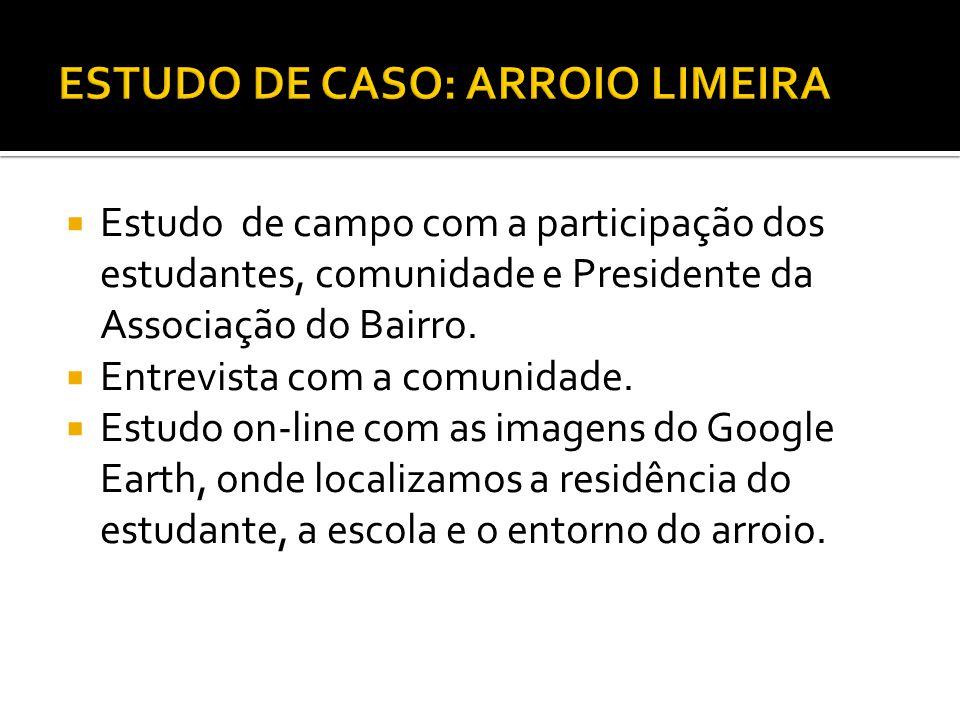 Estudo de campo com a participação dos estudantes, comunidade e Presidente da Associação do Bairro.