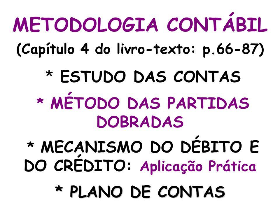 * PLANO DE CONTAS METODOLOGIA CONTÁBIL (Capítulo 4 do livro-texto: p.66-87) * ESTUDO DAS CONTAS * MÉTODO DAS PARTIDAS DOBRADAS * MECANISMO DO DÉBITO E DO CRÉDITO: Aplicação Prática * PLANO DE CONTAS