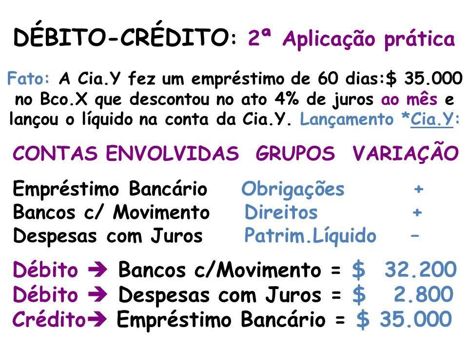 DÉBITO-CRÉDITO : 2ª Aplicação prática Fato: A Cia.Y fez um empréstimo de 60 dias:$ 35.000 no Bco.X que descontou no ato 4% de juros ao mês e lançou o líquido na conta da Cia.Y.
