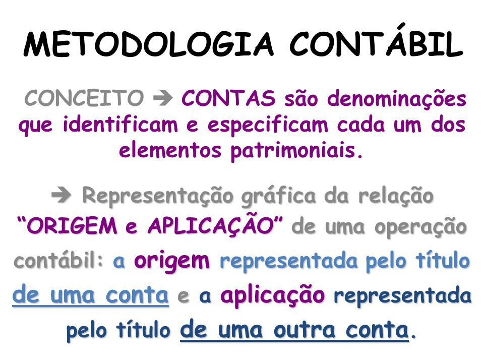 METODOLOGIA CONTÁBIL CONCEITO CONTAS são denominações que identificam e especificam cada um dos elementos patrimoniais. Representação gráfica da relaç