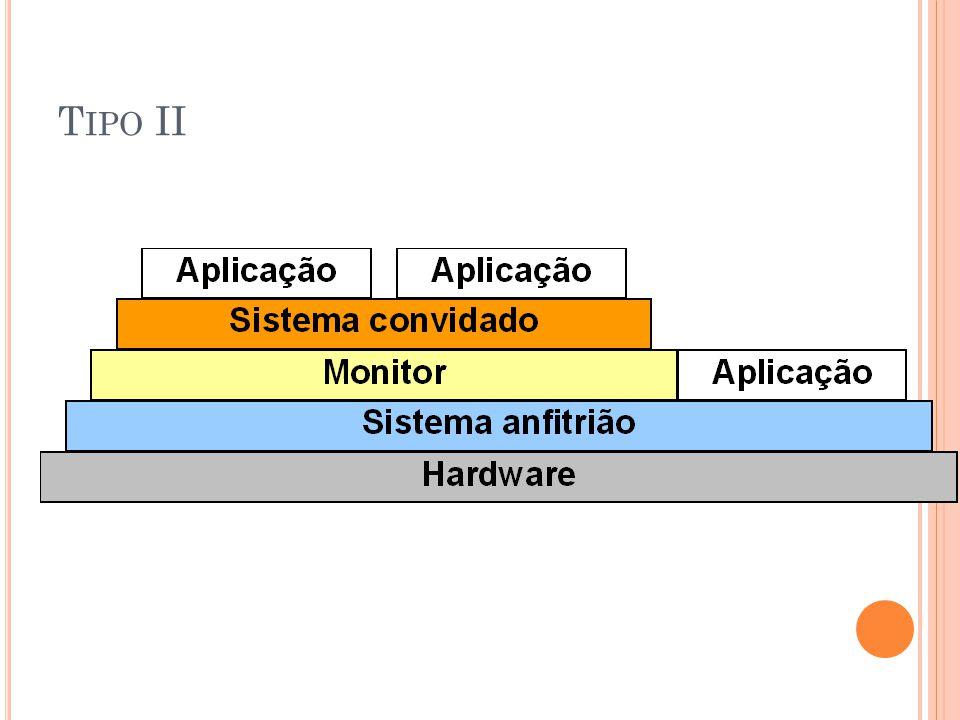 T IPO II
