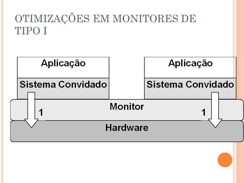 OTIMIZAÇÕES EM MONITORES DE TIPO I