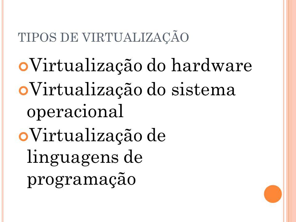 TIPOS DE VIRTUALIZAÇÃO Virtualização do hardware Virtualização do sistema operacional Virtualização de linguagens de programação
