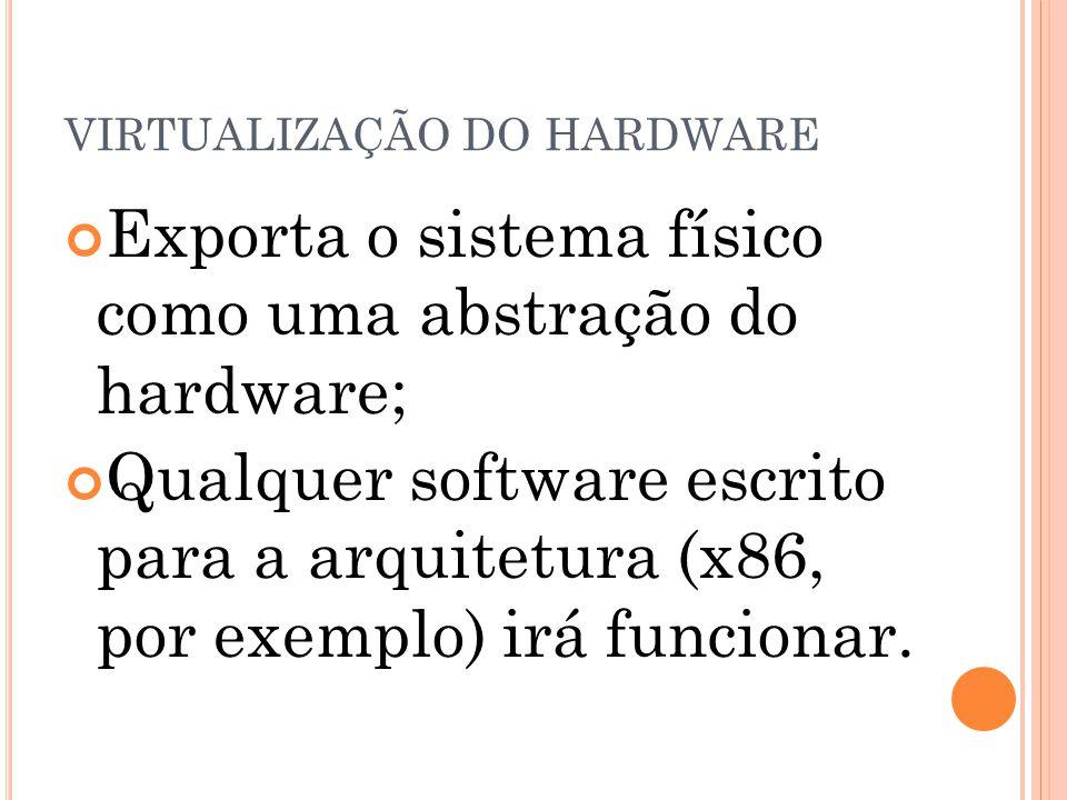 VIRTUALIZAÇÃO DO HARDWARE Exporta o sistema físico como uma abstração do hardware; Qualquer software escrito para a arquitetura (x86, por exemplo) irá