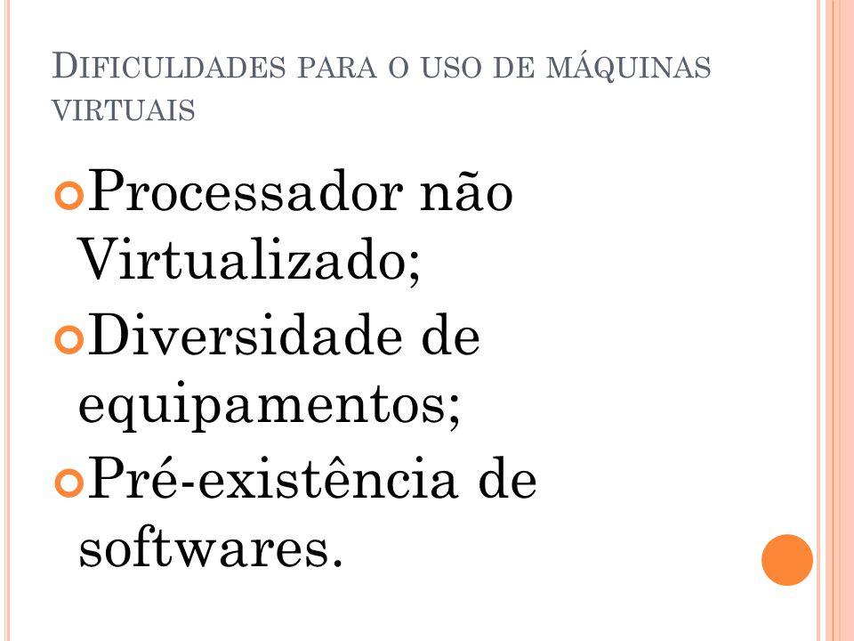 D IFICULDADES PARA O USO DE MÁQUINAS VIRTUAIS Processador não Virtualizado; Diversidade de equipamentos; Pré-existência de softwares.