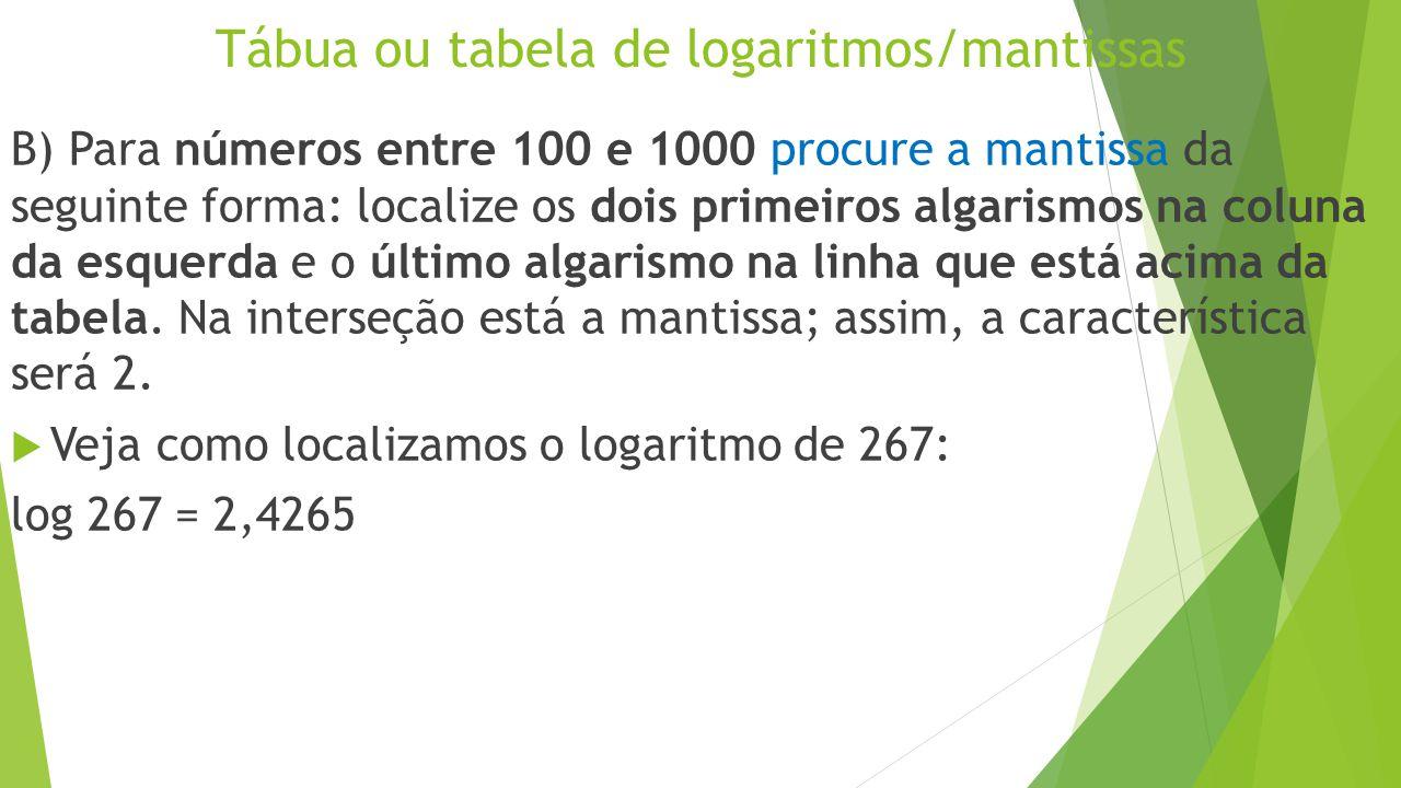 B) Para números entre 100 e 1000 procure a mantissa da seguinte forma: localize os dois primeiros algarismos na coluna da esquerda e o último algarism