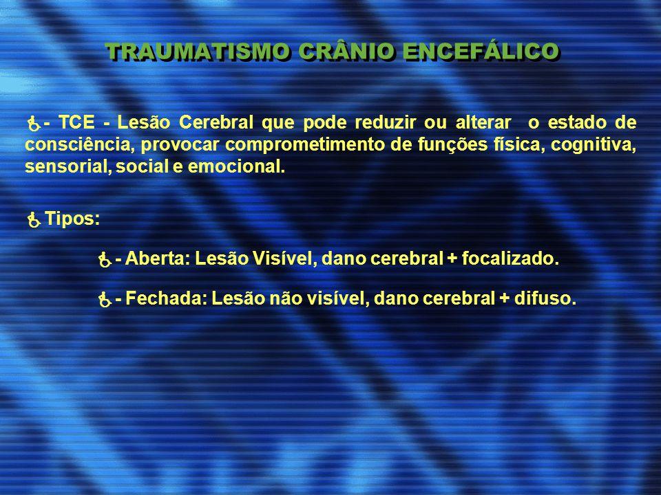 TRAUMATISMO CRÂNIO ENCEFÁLICO - TCE - Lesão Cerebral que pode reduzir ou alterar o estado de consciência, provocar comprometimento de funções física,