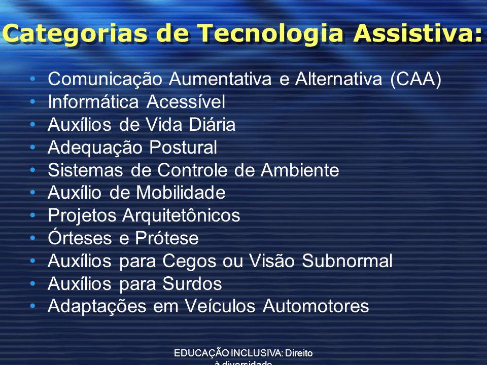 EDUCAÇÃO INCLUSIVA: Direito à diversidade Categorias de Tecnologia Assistiva: Comunicação Aumentativa e Alternativa (CAA) Informática Acessível Auxíli