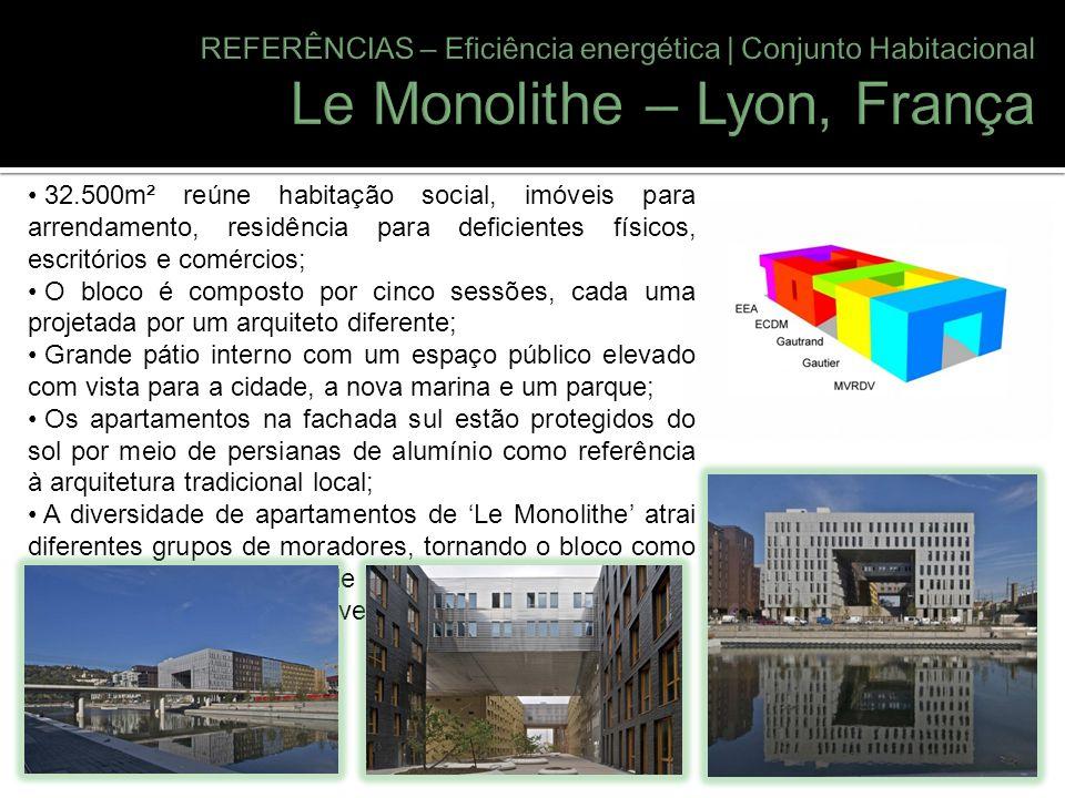 32.500m² reúne habitação social, imóveis para arrendamento, residência para deficientes físicos, escritórios e comércios; O bloco é composto por cinco