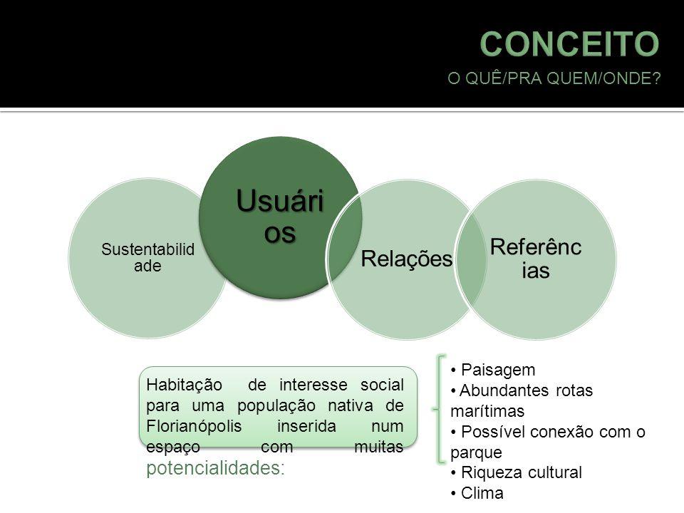 Sustentabilid ade Usuári os Relações Referênc ias O QUÊ/PRA QUEM/ONDE? Habitação de interesse social para uma população nativa de Florianópolis inseri