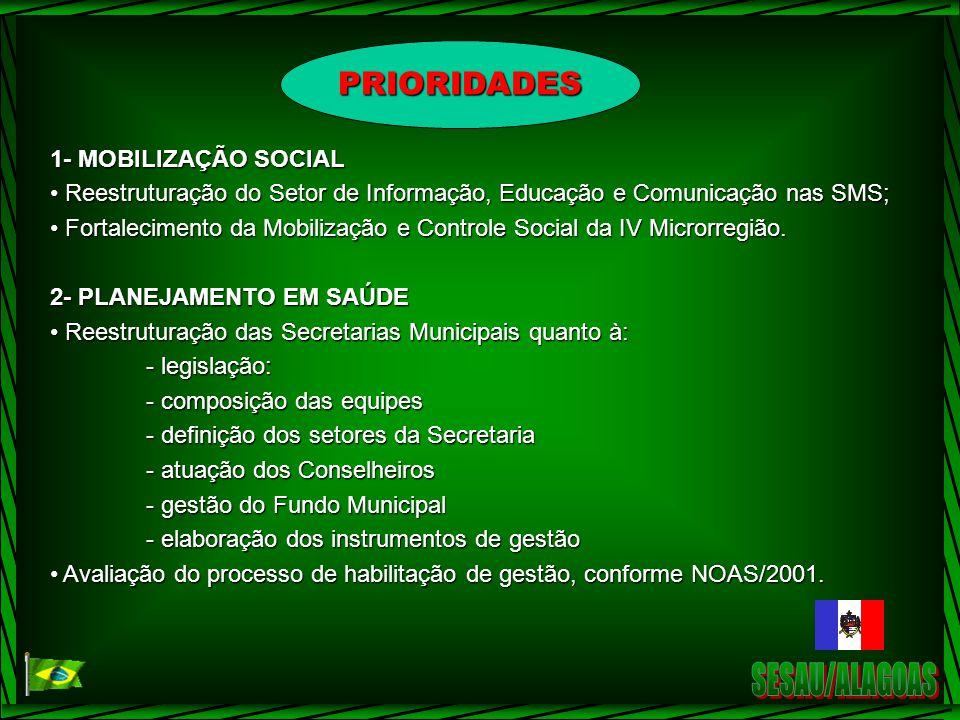 PRIORIDADES 1- MOBILIZAÇÃO SOCIAL Reestruturação do Setor de Informação, Educação e Comunicação nas SMS; Reestruturação do Setor de Informação, Educação e Comunicação nas SMS; Fortalecimento da Mobilização e Controle Social da IV Microrregião.