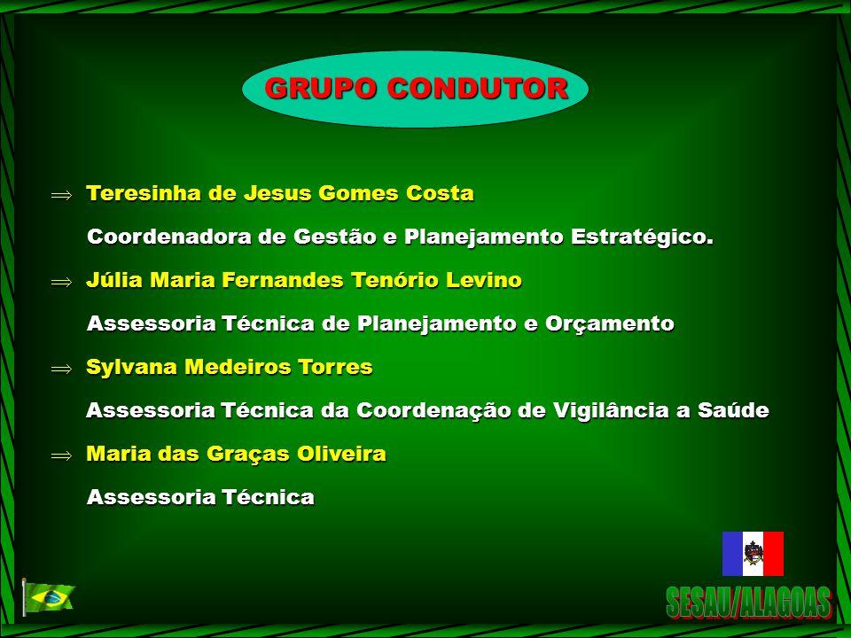 Coordenadoria de Gestão e Planejamento Estratégico Coordenadoria de Gestão e Planejamento Estratégico Coordenadoria de Vigilância à Saúde Coordenadoria de Vigilância à Saúde Coordenadoria de Controle, Avaliação e Auditoria Coordenadoria de Controle, Avaliação e Auditoria Coordenadoria de Gestão de Recursos Humanos Coordenadoria de Gestão de Recursos Humanos Coordenadoria de Gestão de Políticas de Saúde Coordenadoria de Gestão de Políticas de Saúde Departamento de Administração e Finanças Departamento de Administração e Finanças Assessoria de Comunicação Assessoria de Comunicação Colegiado de Secretários Municipais de Saúde-COSEMS Colegiado de Secretários Municipais de Saúde-COSEMS Universidade Federal de Alagoas-UFAL Universidade Federal de Alagoas-UFAL GRUPO TÉCNICO