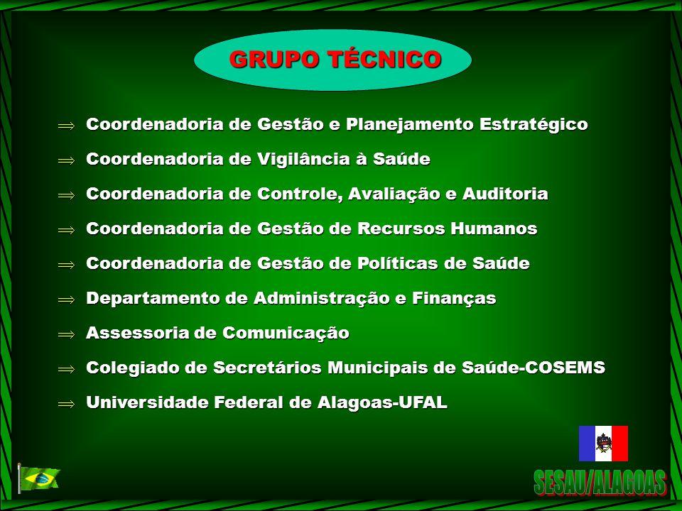 ÂMBITO ESTADUAL ÂMBITO ESTADUAL 1- SEMINÁRIO DE SENSIBILIZAÇÃO 2- SEMINÁRIO DE PLANEJAMENTO 3- CAPACITAÇÃO DOS FACILITADORES ÂMBITO MICRORREGIONAL ÂMBITO MICRORREGIONAL 1- CURSO DE ESTRUTURAÇÃO DE SISTEMAS MICRORREGIONAIS DE SAÚDE - REALIZAÇÃO DE DIAGNÓSTICO DOS SISTEMAS.