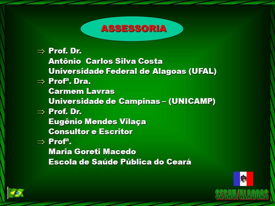 Prof.Dr. Prof. Dr. Antônio Carlos Silva Costa Universidade Federal de Alagoas (UFAL) Profª.