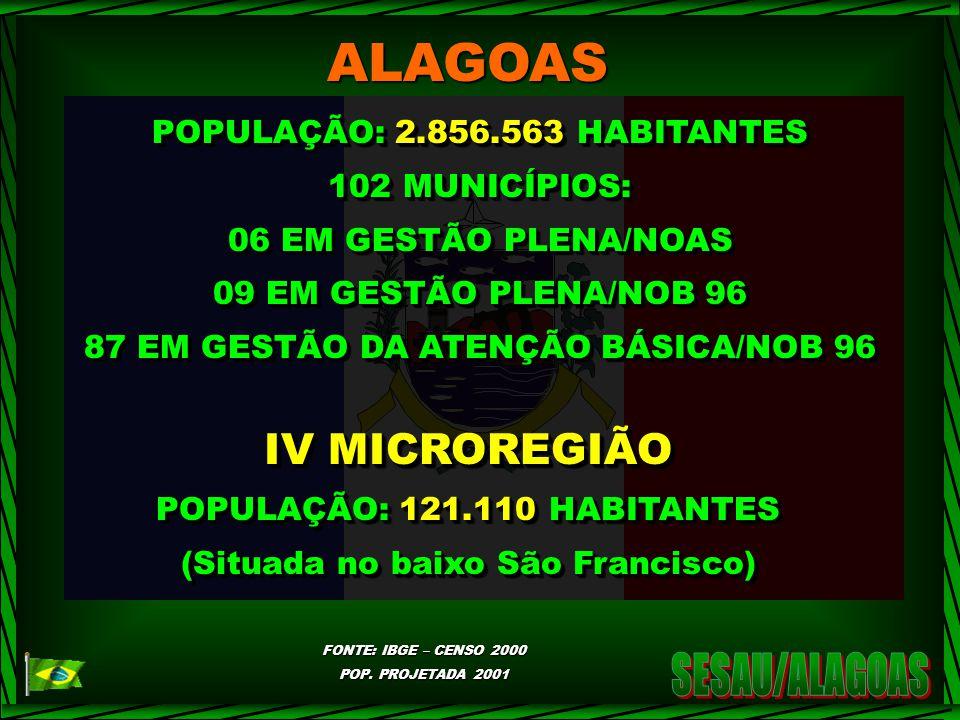 FONTE: IBGE – CENSO 2000 POP.