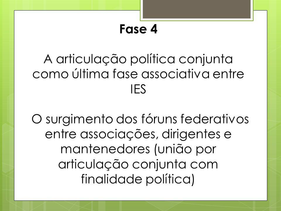 Fase 4 A articulação política conjunta como última fase associativa entre IES O surgimento dos fóruns federativos entre associações, dirigentes e mant