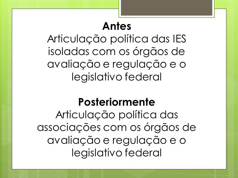 Antes Articulação política das IES isoladas com os órgãos de avaliação e regulação e o legislativo federal Posteriormente Articulação política das ass