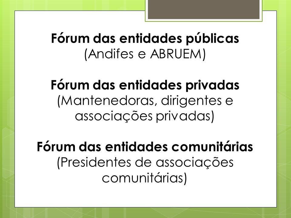 Fórum das entidades públicas (Andifes e ABRUEM) Fórum das entidades privadas (Mantenedoras, dirigentes e associações privadas) Fórum das entidades com