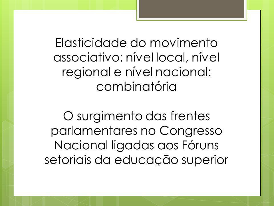 Elasticidade do movimento associativo: nível local, nível regional e nível nacional: combinatória O surgimento das frentes parlamentares no Congresso
