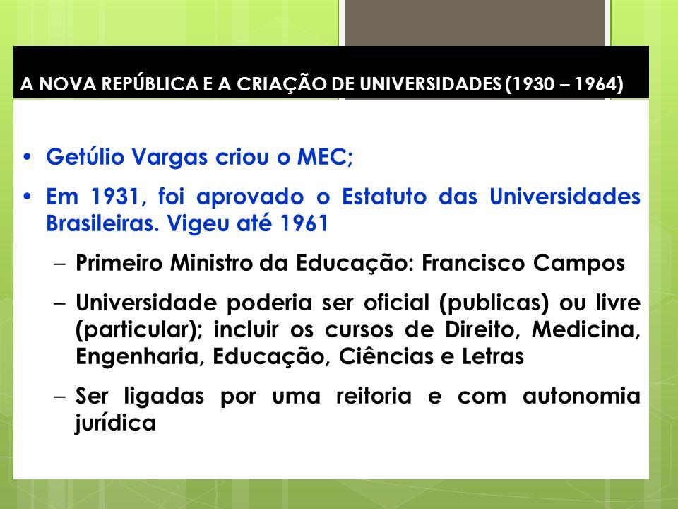 13 A NOVA REPÚBLICA E A CRIAÇÃO DE UNIVERSIDADES (1930 – 1964) Getúlio Vargas criou o MEC; Em 1931, foi aprovado o Estatuto das Universidades Brasilei