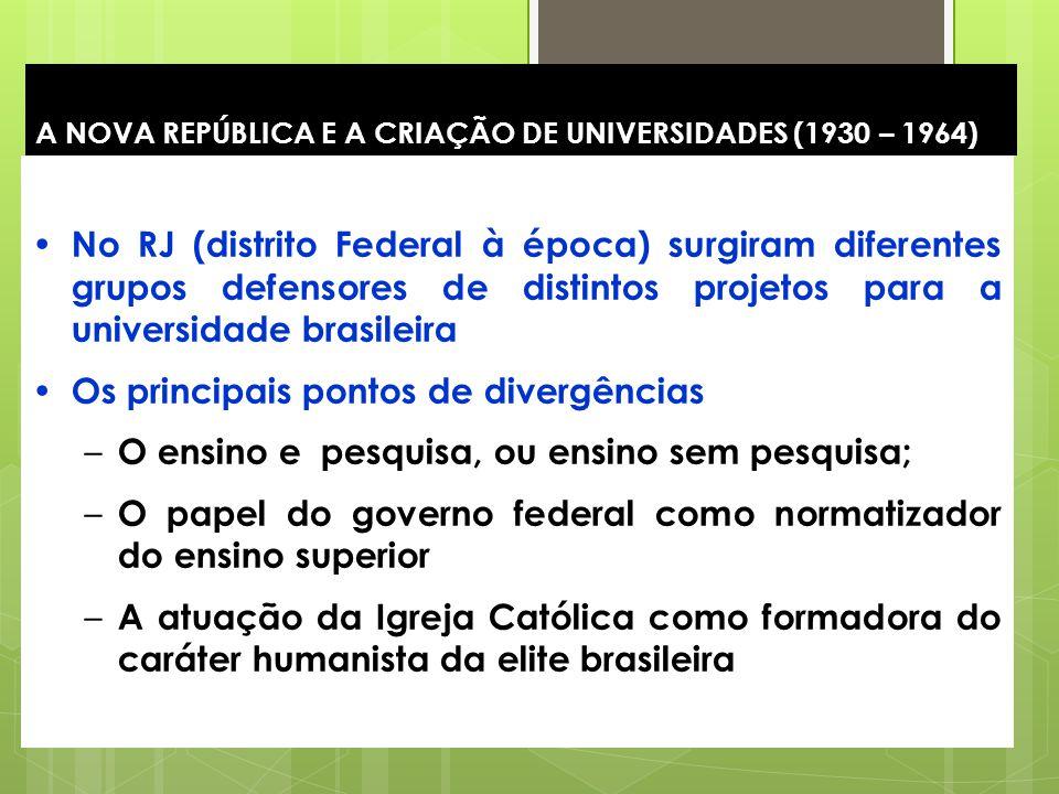 14 A NOVA REPÚBLICA E A CRIAÇÃO DE UNIVERSIDADES (1930 – 1964) No RJ (distrito Federal à época) surgiram diferentes grupos defensores de distintos pro