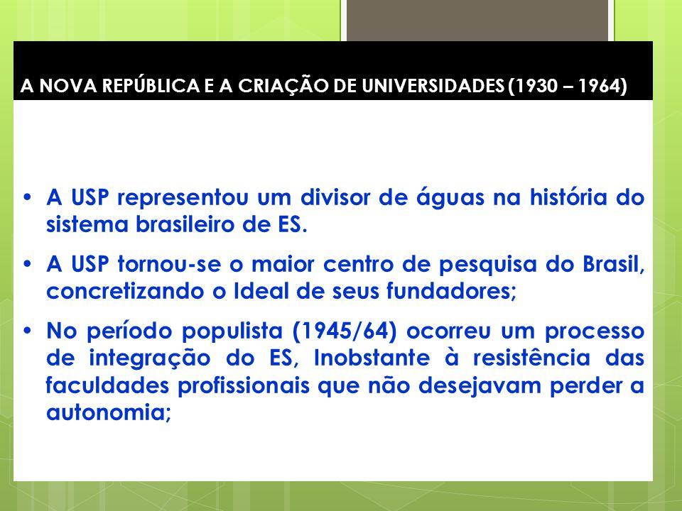 18 A NOVA REPÚBLICA E A CRIAÇÃO DE UNIVERSIDADES (1930 – 1964) A USP representou um divisor de águas na história do sistema brasileiro de ES. A USP to