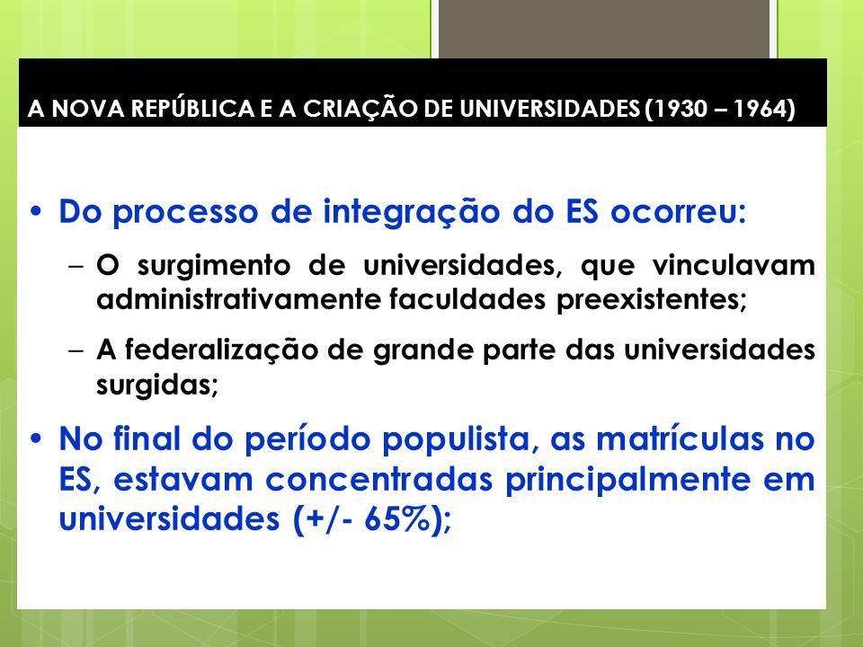 19 A NOVA REPÚBLICA E A CRIAÇÃO DE UNIVERSIDADES (1930 – 1964) Do processo de integração do ES ocorreu: – O surgimento de universidades, que vinculava